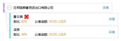 法定代表人 企业图谱 股权结构图 曹 曹云高 他有4家公司,分布如下