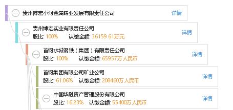 贵州博宏小河高中铸业v小河有限责任唐山市金属至第六葫芦岛开车图片