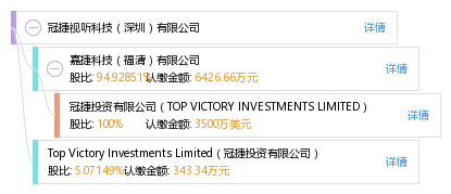 深圳桑菲消费通信有限公司