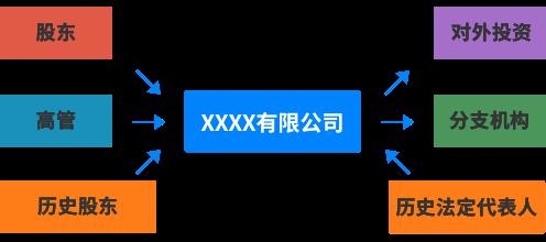 企业架构图