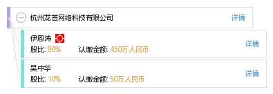股权结构图谱—杭州龙首网络科技有限公司—天眼查