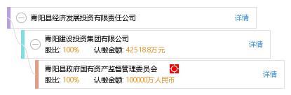 青阳县 gdp_青阳县规划图