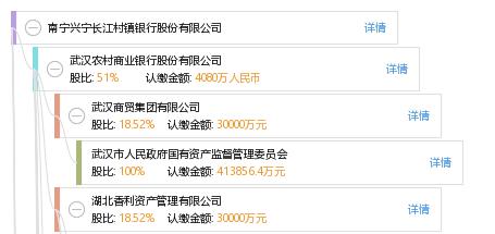 南宁兴宁长江村镇银行股份有限公司