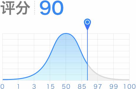璇���90